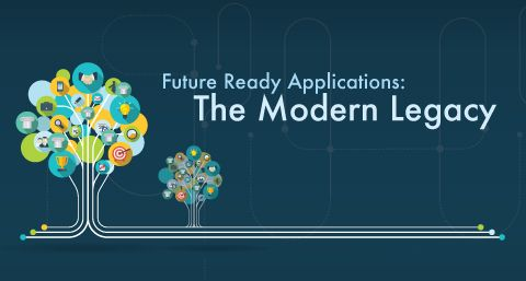 Future Ready Apps