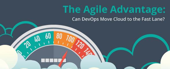 agile-advantage