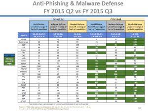 chp 6 anti phishing
