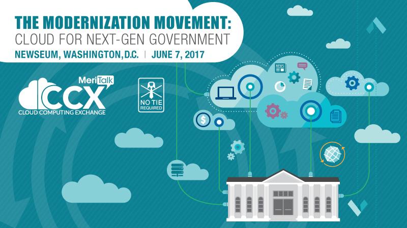 Modernization Movement