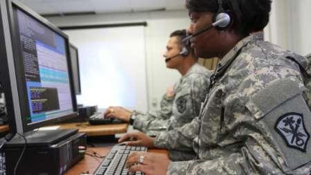 Modernization, Army, cybersecurity, technology